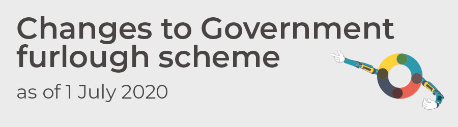 Government furlough scheme enters phase two, what's going to change? - Featured Image